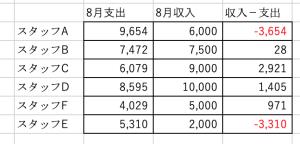スクリーンショット 2020-09-05 10.28.23