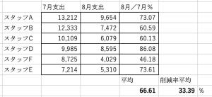 スクリーンショット 2020-09-05 10.05.43